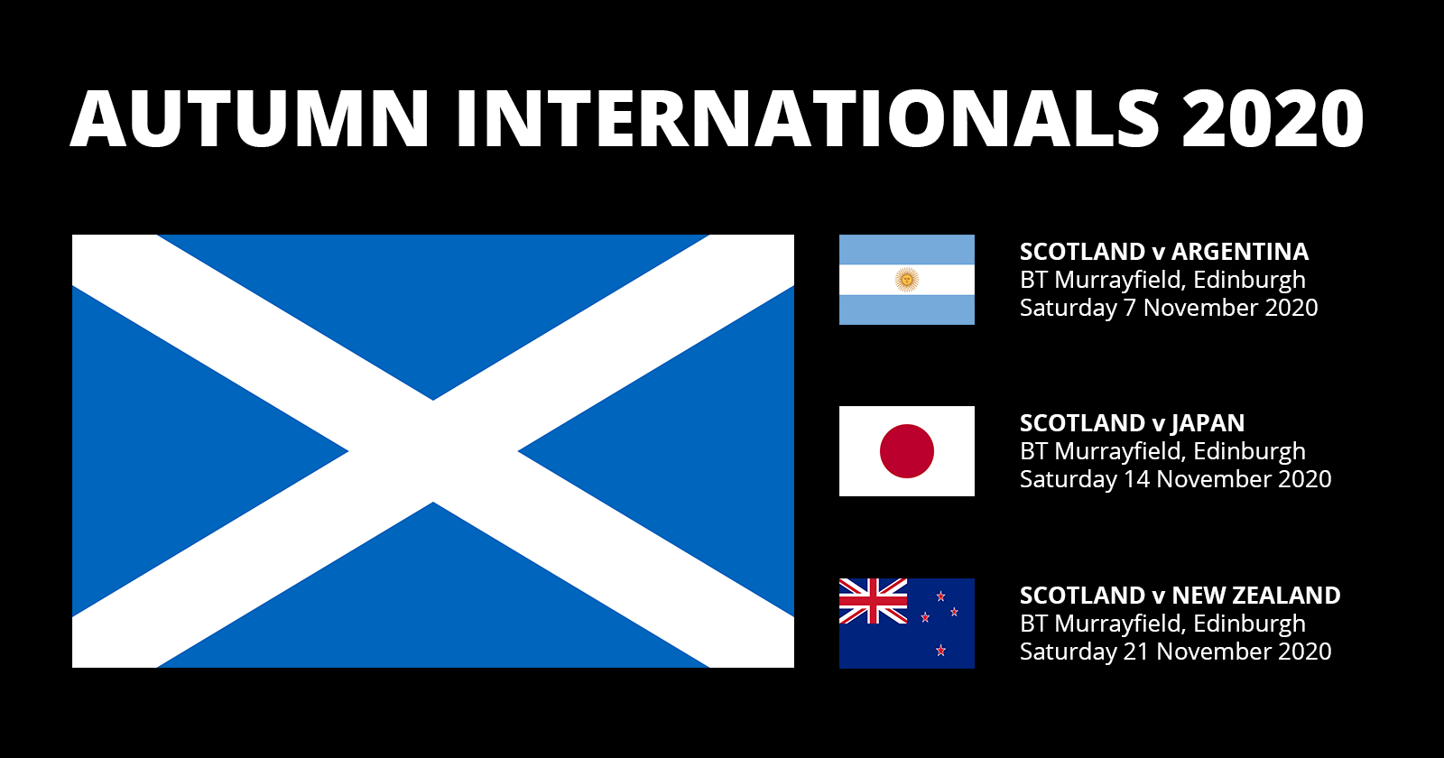 Wales Rugby Autumn Internationals 2021